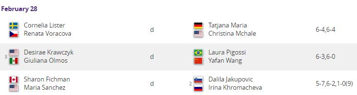 WTA ACAPULCO 2019 - Page 5 Unti2453