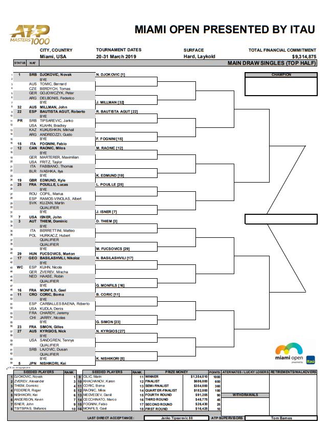 ATP MIAMI 2019 - Page 3 Unti2507