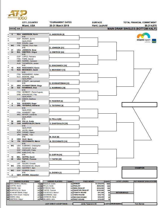 ATP MIAMI 2019 - Page 3 Unti2508