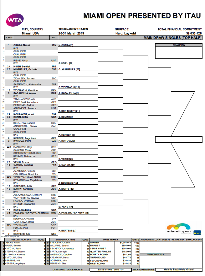WTA MIAMI 2019 Unti2512