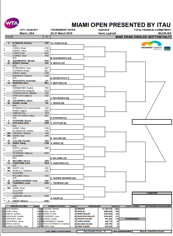 WTA MIAMI 2019 Unti2513