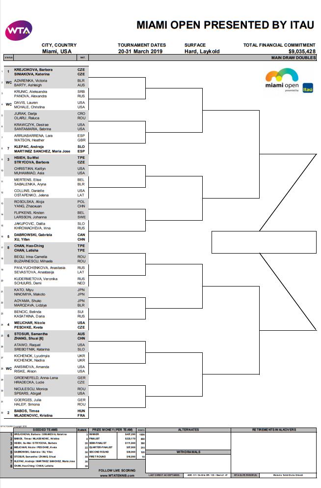 WTA MIAMI 2019 - Page 2 Unti2520
