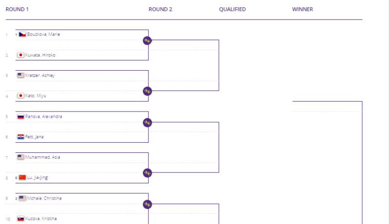 WTA MONTERREY 2019 Unti2535