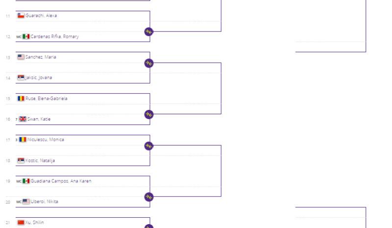 WTA MONTERREY 2019 Unti2536