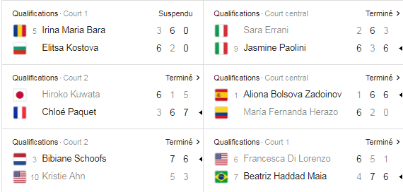 WTA BOGOTA 2019 Unti2575