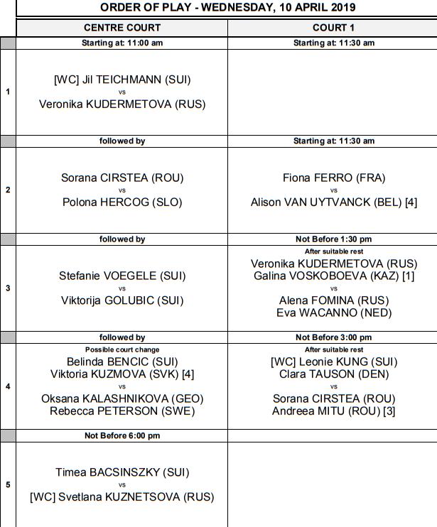 WTA LUGANO 2019 - Page 2 Unti2585