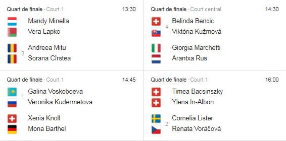 WTA LUGANO 2019 - Page 2 Unti2595