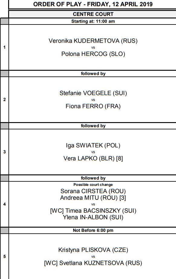 WTA LUGANO 2019 - Page 3 Unti2599