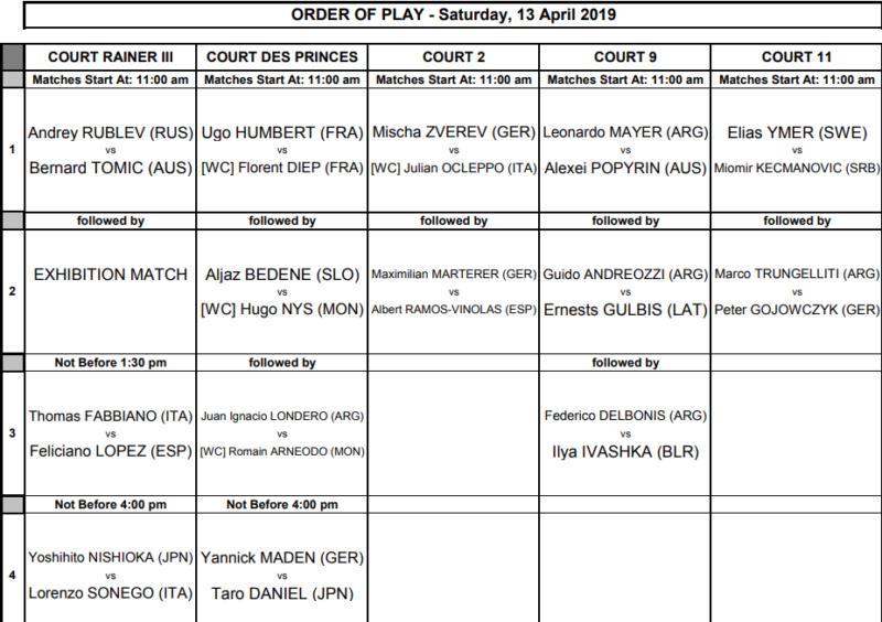 ATP MONTE CARLO 2019 - Page 2 Unti2605