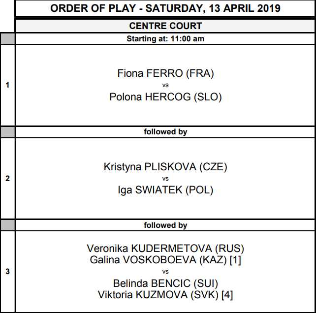 WTA LUGANO 2019 - Page 3 Unti2608