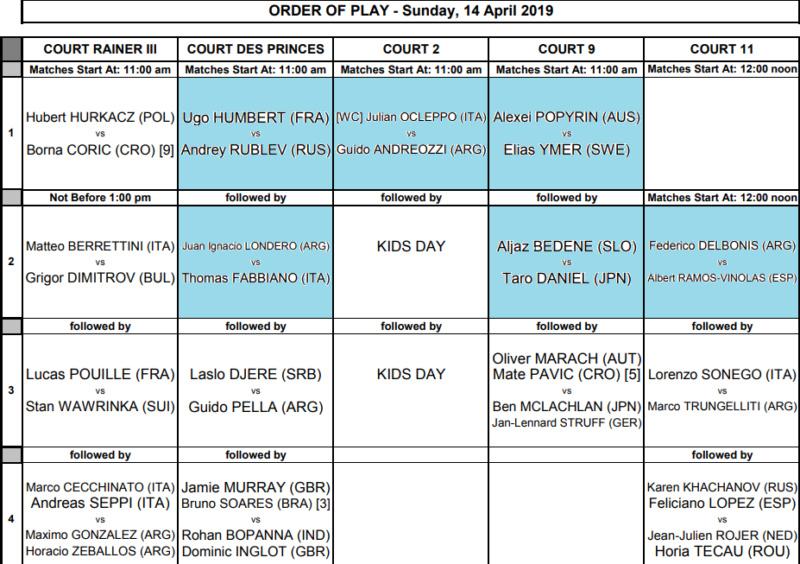ATP MONTE CARLO 2019 - Page 2 Unti2622