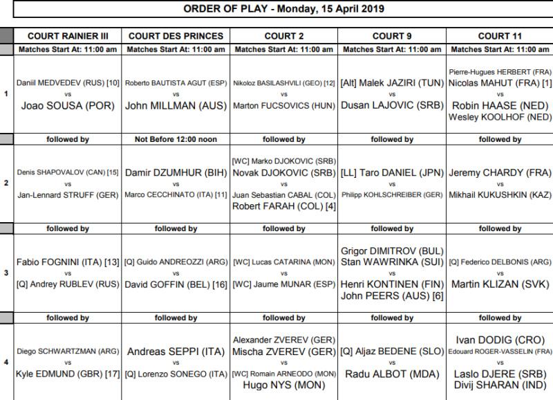 ATP MONTE CARLO 2019 - Page 3 Unti2638