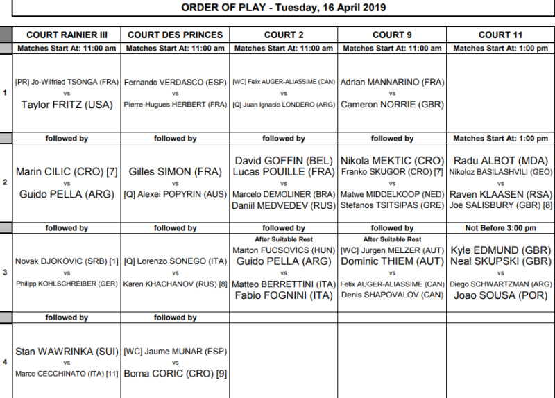 ATP MONTE CARLO 2019 - Page 5 Unti2655