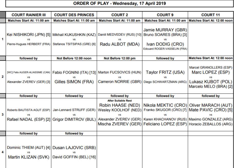 ATP MONTE CARLO 2019 - Page 7 Unti2660