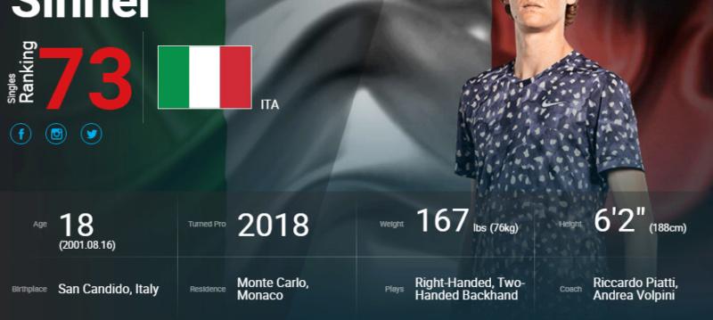 JANNIK SINNER (ITALIEN) Unti2674