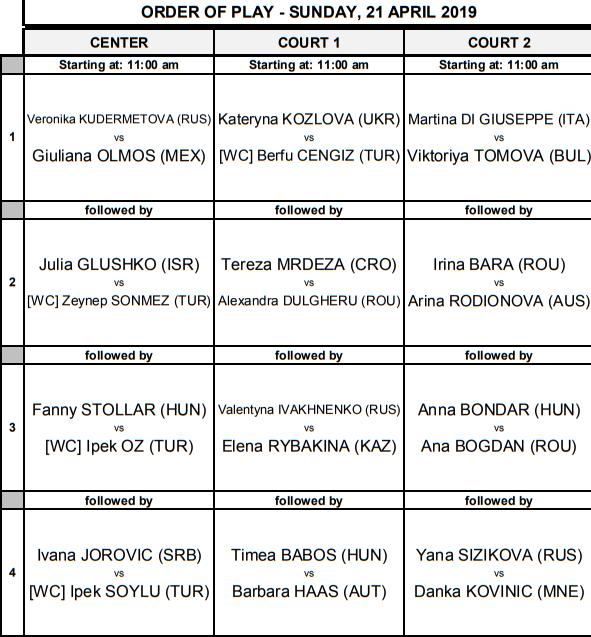 WTA ISTANBUL 2019 Unti2696