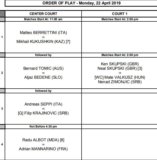ATP BUDAPEST 2019 Unti2703