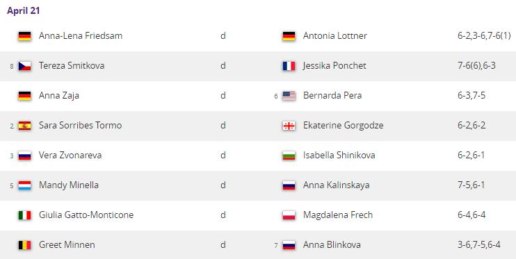 WTA STUTTGART 2019 Unti2713