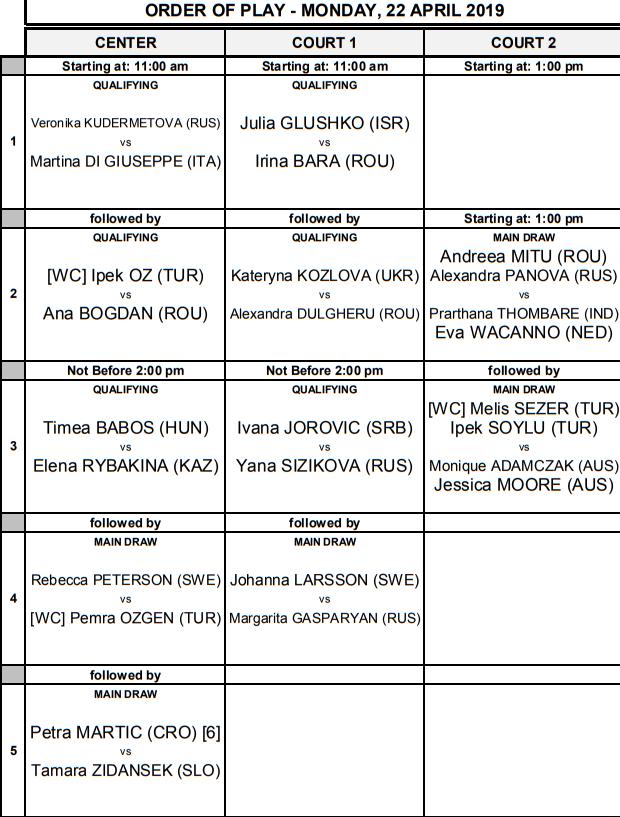 WTA ISTANBUL 2019 Unti2716