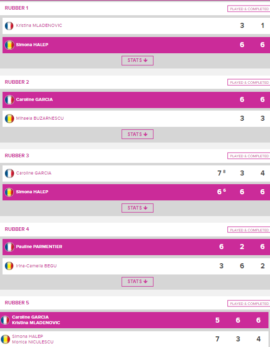 DEMI-FINALE FED CUP 2019 - Page 4 Unti2720