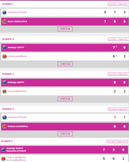 DEMI-FINALE FED CUP 2019 - Page 4 Unti2721