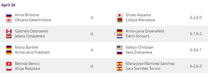 WTA STUTTGART 2019 - Page 2 Unti2740