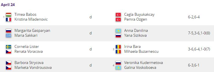 WTA ISTANBUL 2019 Unti2743