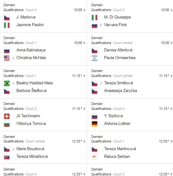 WTA PRAGUE 2019 Unti2772