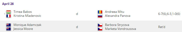 WTA ISTANBUL 2019 - Page 2 Unti2774