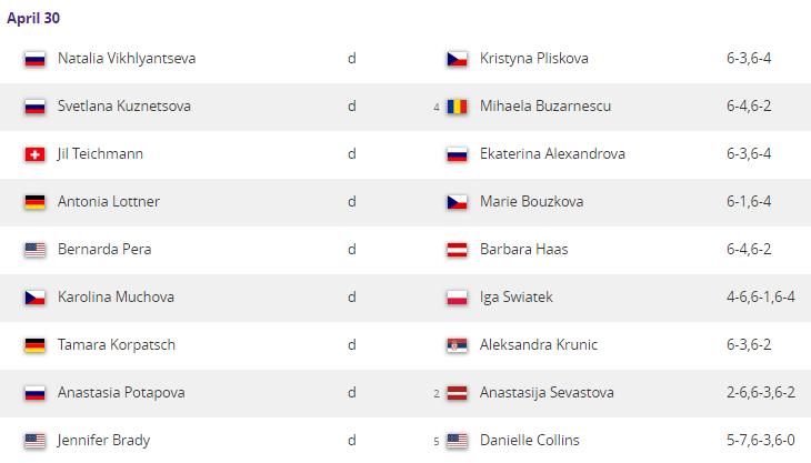 WTA PRAGUE 2019 Unti2797