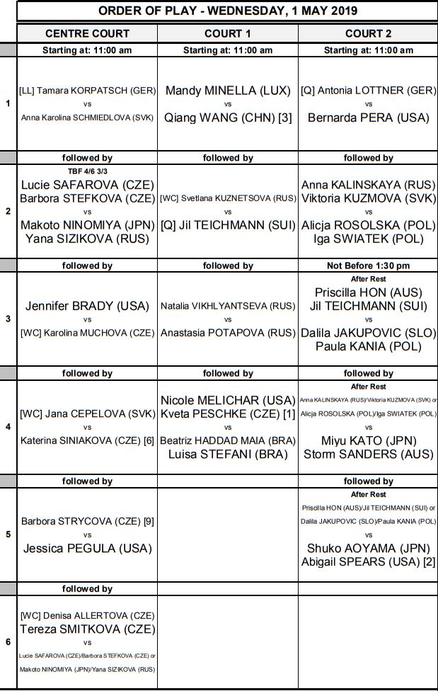 WTA PRAGUE 2019 Unti2799