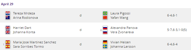 WTA RABAT 2019 Unti2801