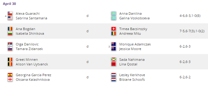 WTA RABAT 2019 Unti2802