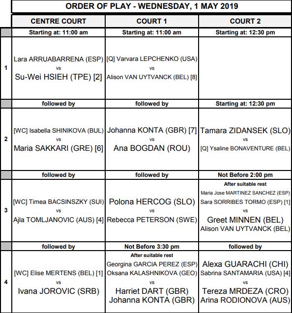 WTA RABAT 2019 Unti2804