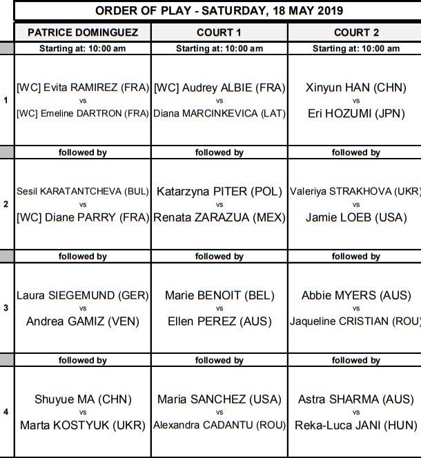 WTA STRASBOURG 2019 Unti2818