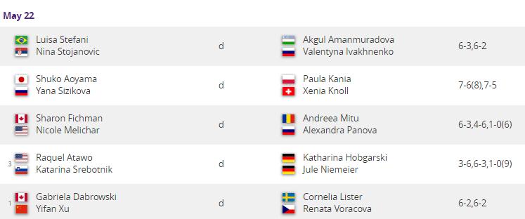 WTA NUREMBERG 2019 - Page 2 Unti2846