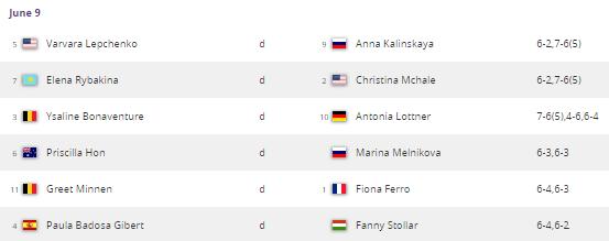 WTA 'S-HERTOGENBOSCH 2019 Unti2974
