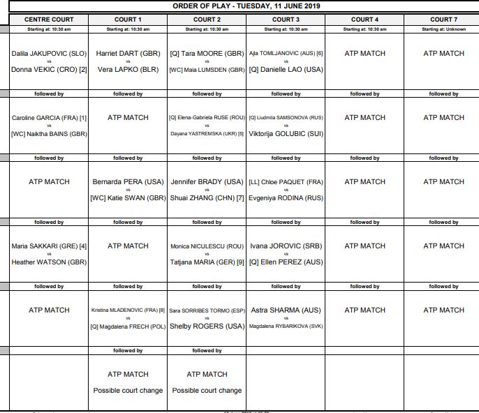 WTA NOTTINGHAM 2019 Unti3005
