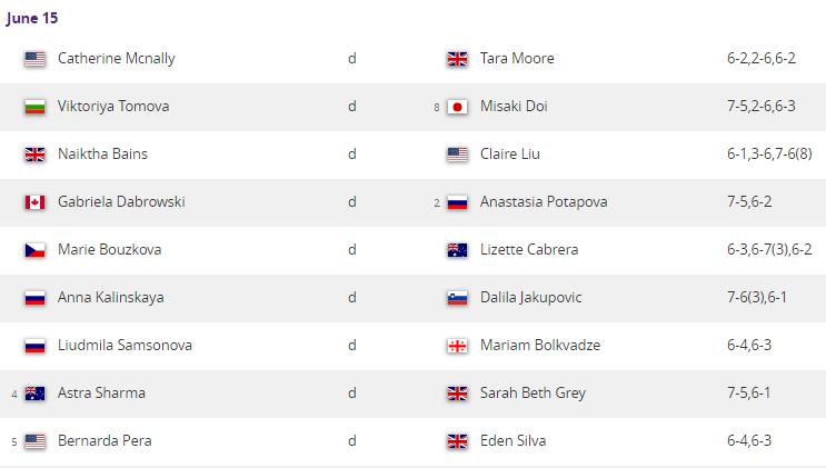 WTA BIRMINGHAM 2019 Unti3045