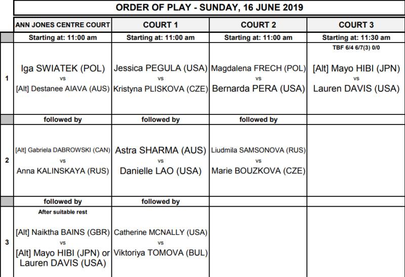 WTA BIRMINGHAM 2019 Unti3047