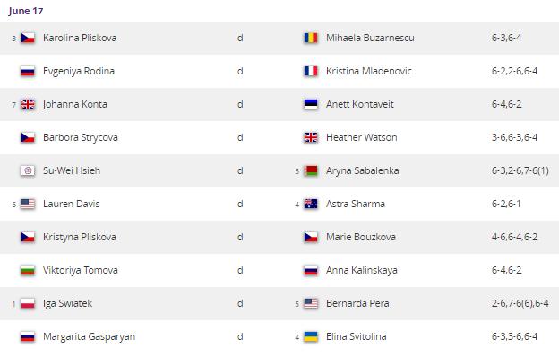 WTA BIRMINGHAM 2019 Unti3070