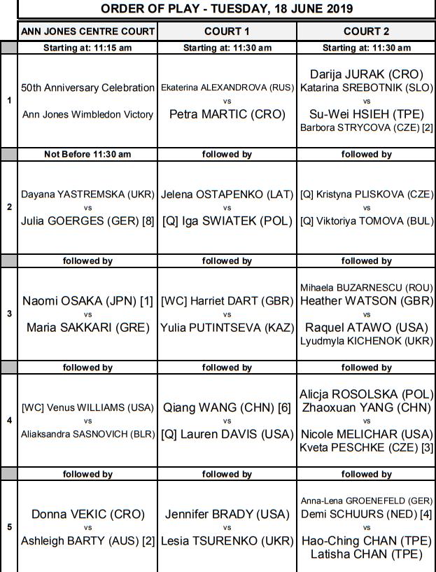 WTA BIRMINGHAM 2019 Unti3074