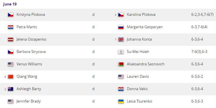 WTA BIRMINGHAM 2019 - Page 2 Unti3107