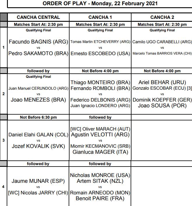 ATP CORDOBA 2021 - Page 2 Unti3163