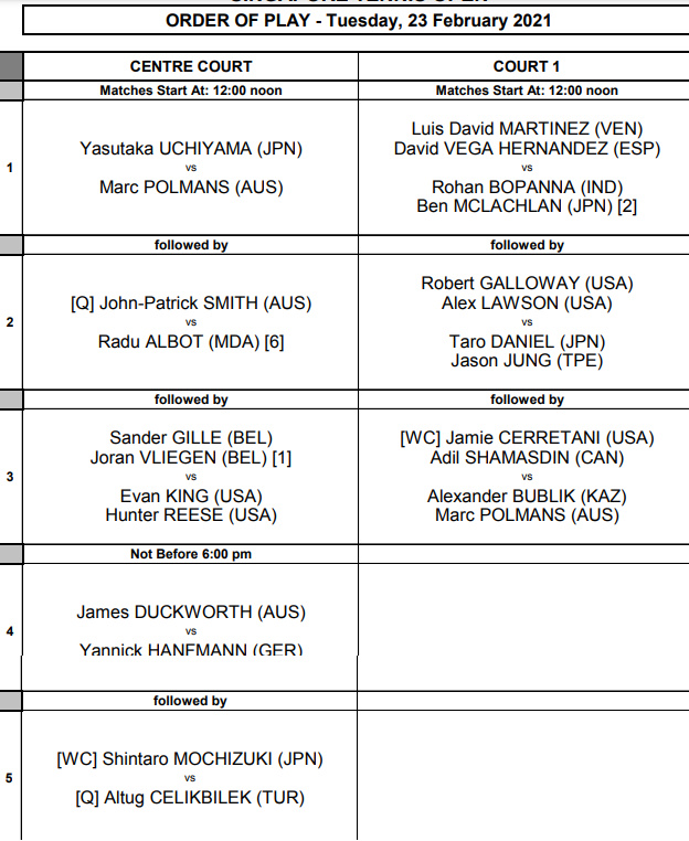 ATP SINGAPOUR 2021 Unti3173