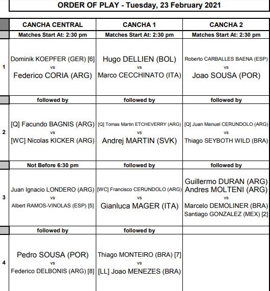 ATP CORDOBA 2021 - Page 2 Unti3176