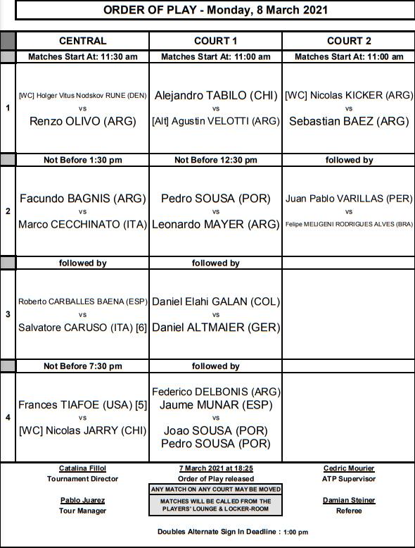 ATP SANTIAGO 2021 Unti3307