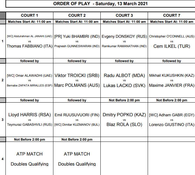 ATP DUBAI 2021 Unti3353
