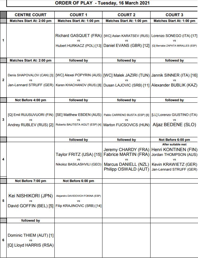 ATP DUBAI 2021 - Page 2 Unti3367