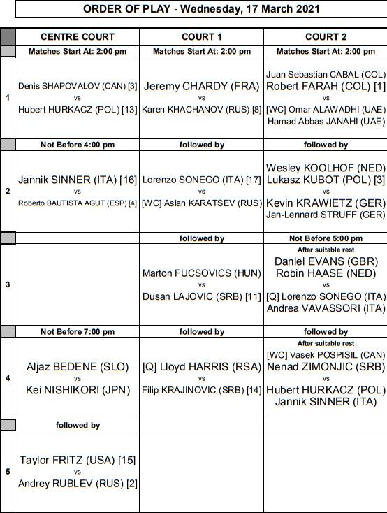 ATP DUBAI 2021 - Page 3 Unti3371